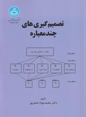 Image result for تصمیم گیری چند معیاره اصغرپور